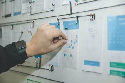 Businessplan Konzept Startup Gründung